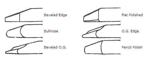 edges2[1]
